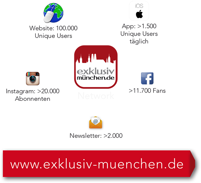 exklusiv-muenchen.de aktiv auf allen Kanälen: Web, Mobile, Social Media