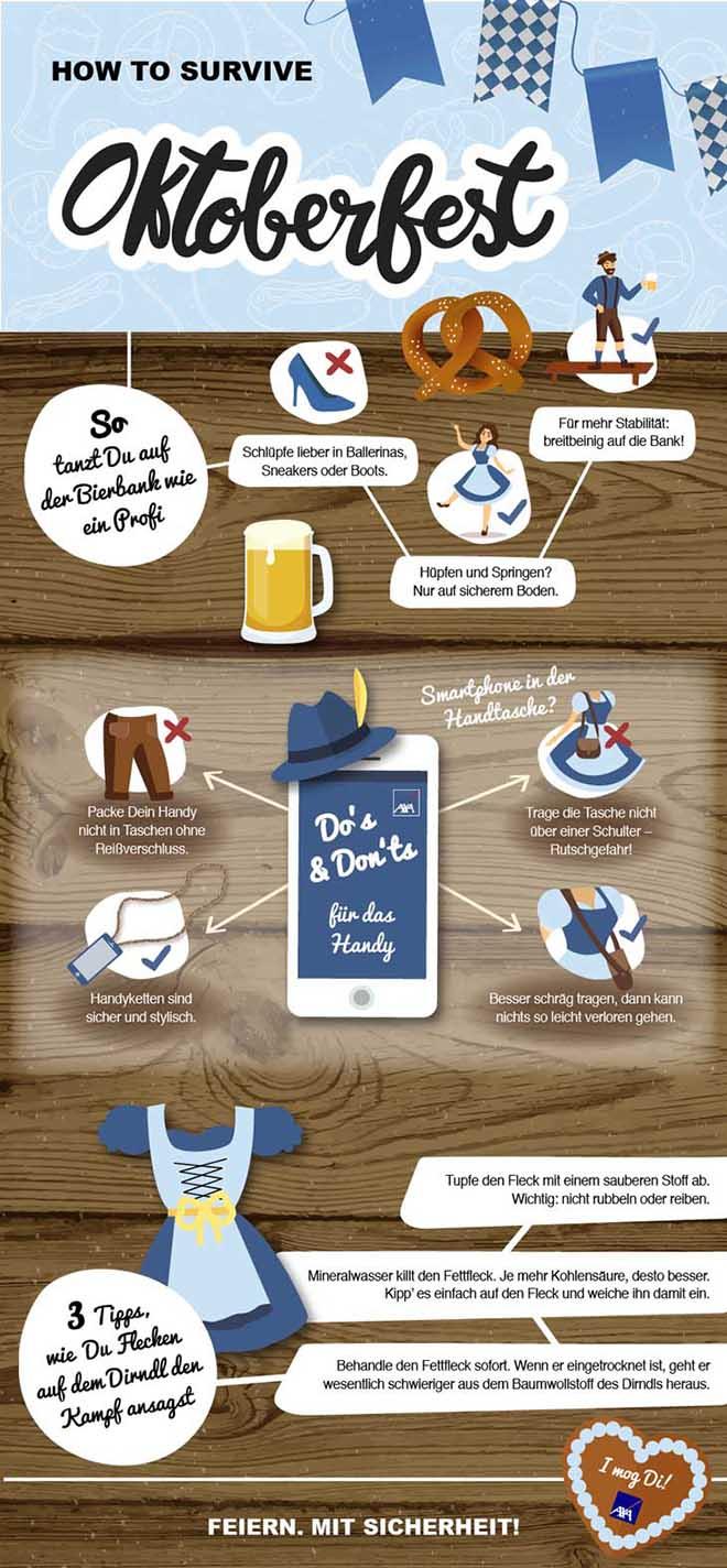 Die AXA-Gruppe hat diesen charmanten Guide 'How to survive Oktoberfest' entwickelt.