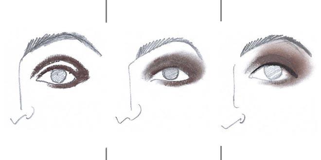 Die ersten drei Schritte für perfekte Smokey Eyes. Zeichnung: Horst Kirchberger